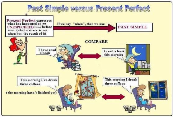 Resultado de imagen de past simple vs perfect present